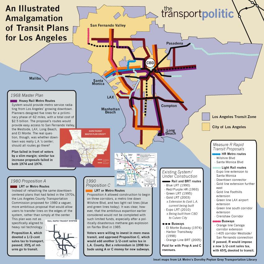 Los Angeles Transit Plans