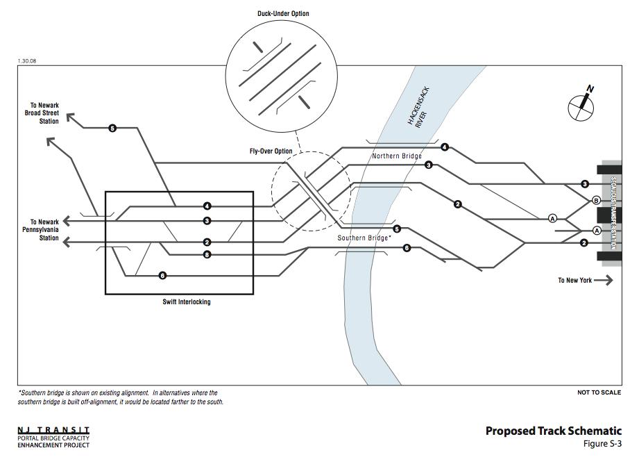 Portal Bridge Track Schematic