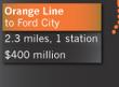 Chicago Rapid Transit Expansion