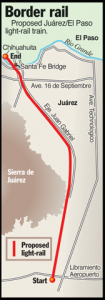 Proposed Juarez Rail Line Map