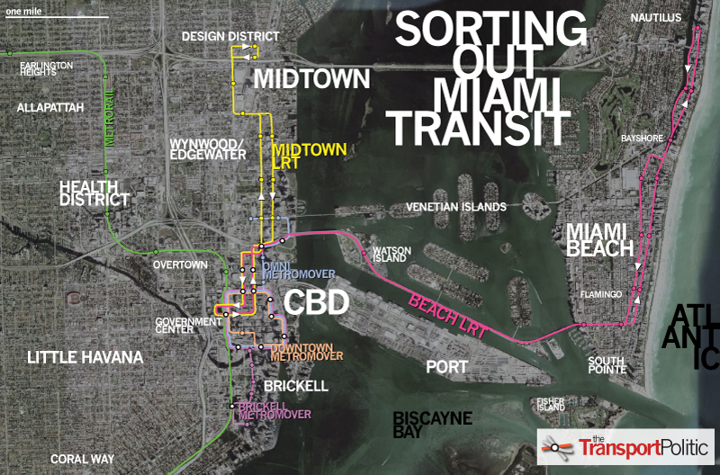 Sorting Out Miami Transit