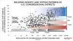 Density versus Democratic Party Votes